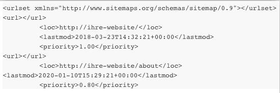 Aufbau einer Sitemap