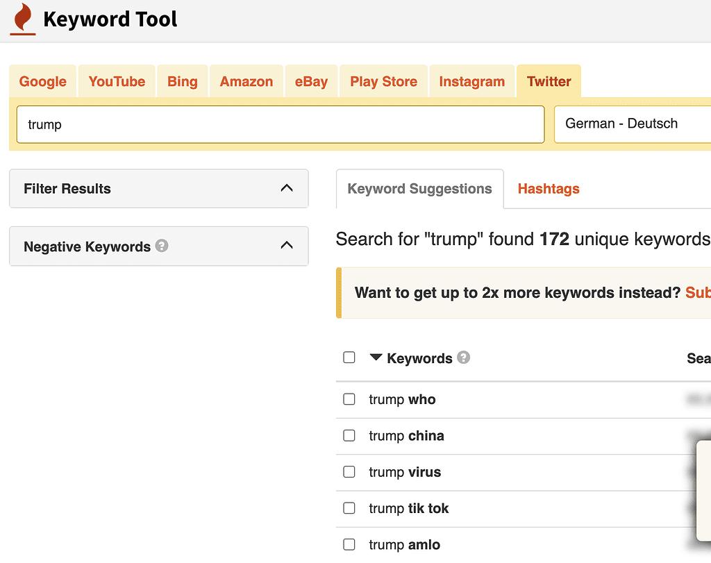 Keyword Tool Twitter Ergebnisse