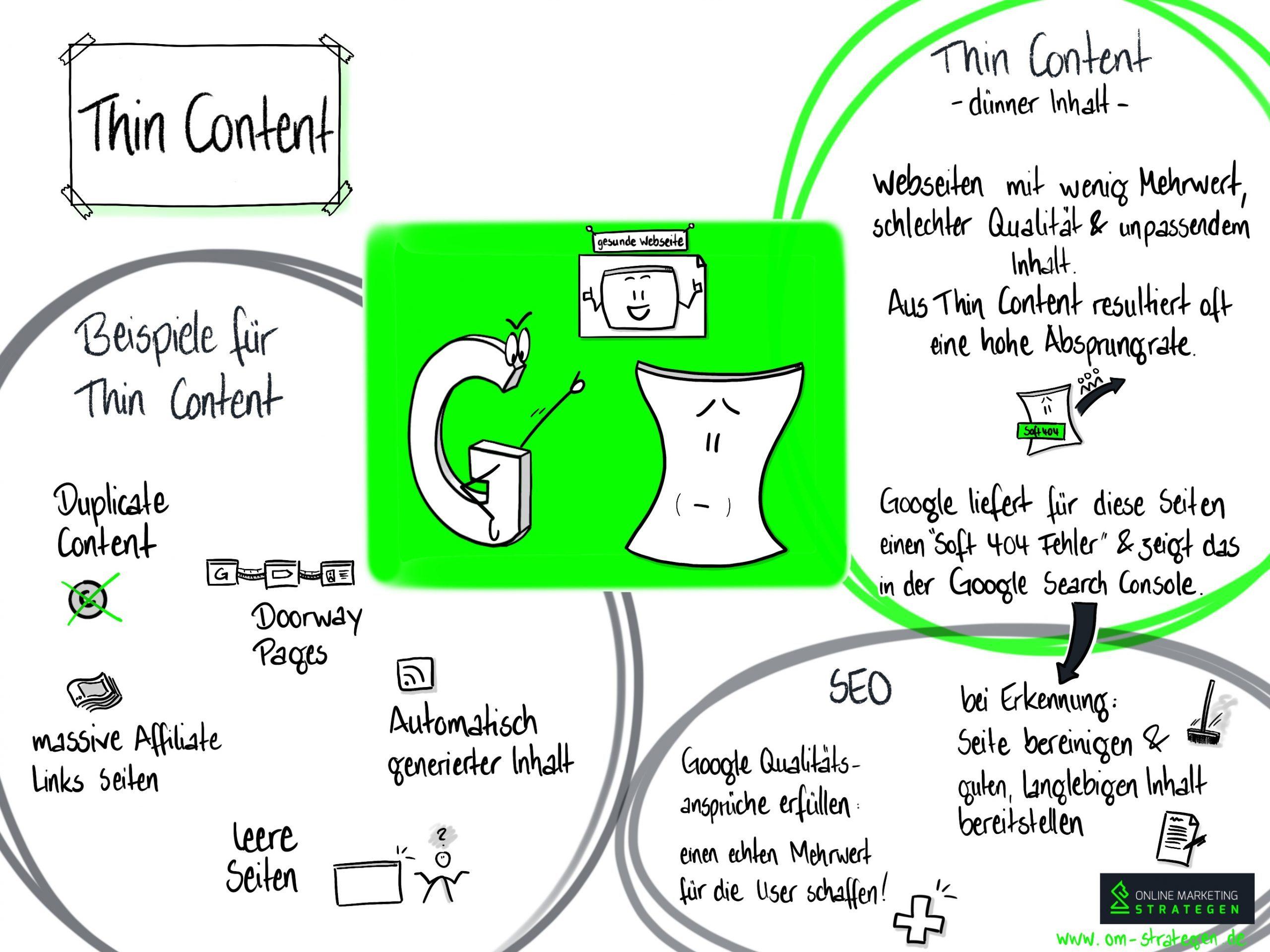 Thin-Content Infografik